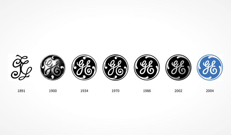 Evolution of General Electric's logo
